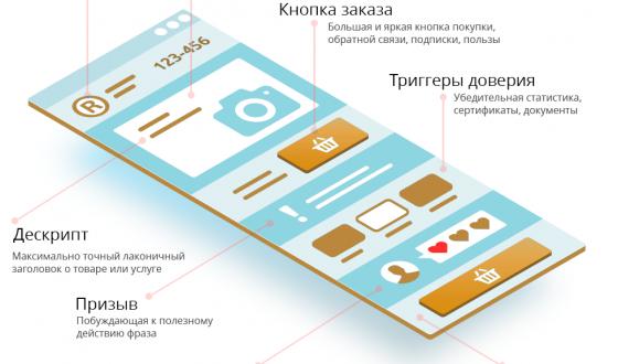 Создание лэндинг сайта в Москве, создание сайта в Самаре, Создание сайта в Санкт-Петербурге, создание сайта в Саратове, создание лэндинга в Калуге, Обнинске, сайт в Казани.